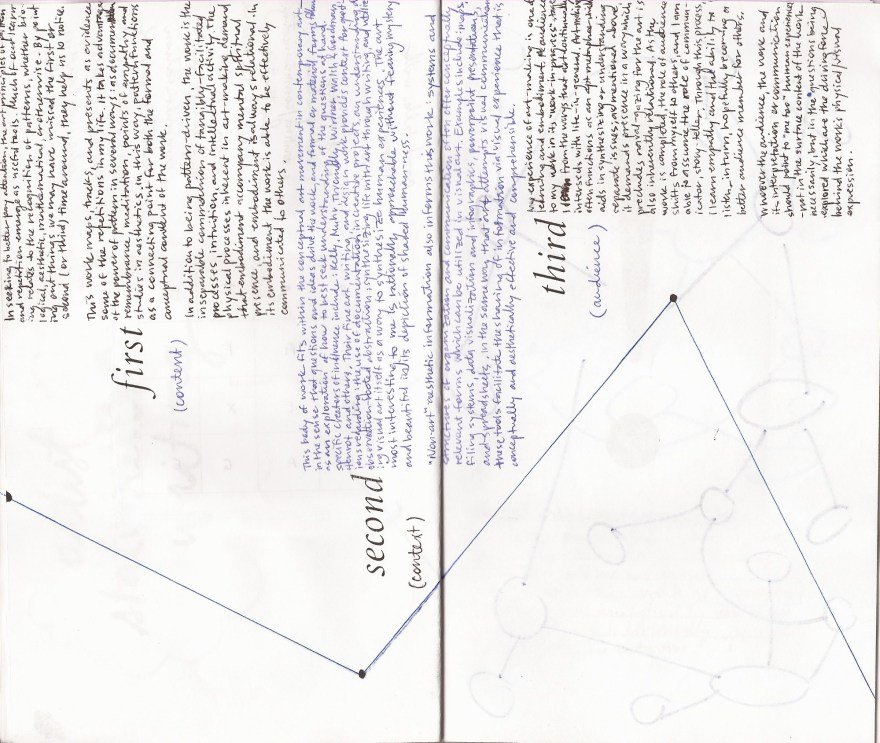 process project / week 2   LTS