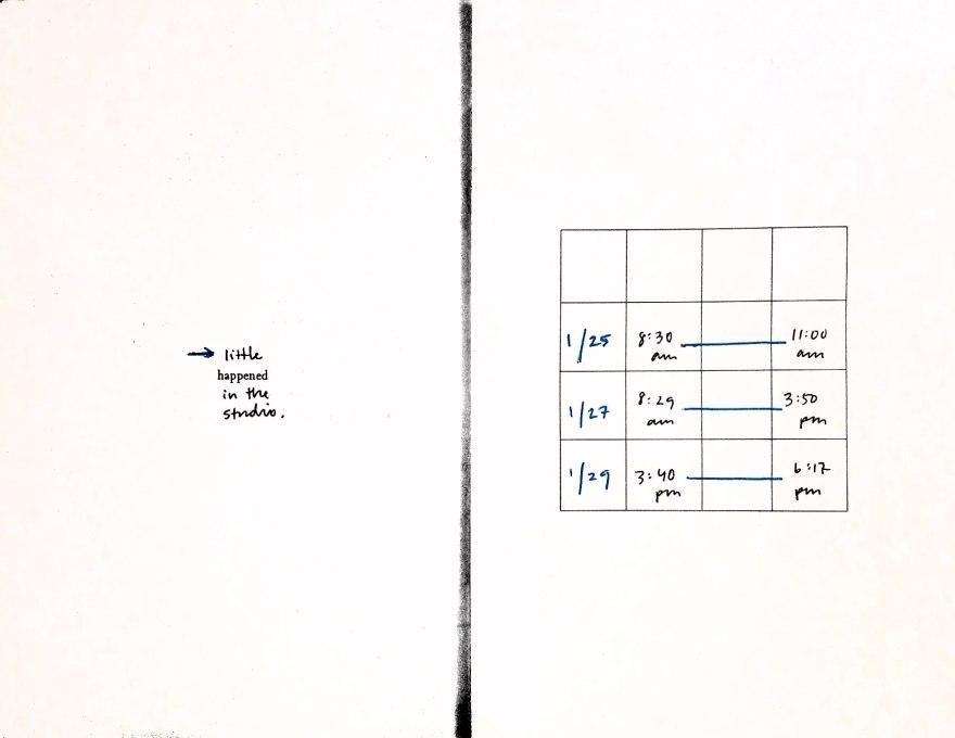 process project / week 3 | LTS