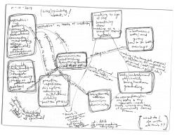 sketchbook: fall 2017 | LTS
